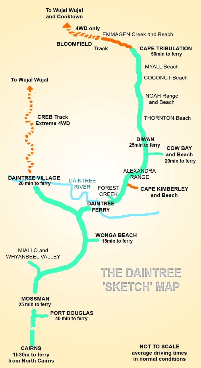The Daintree Sketch Map